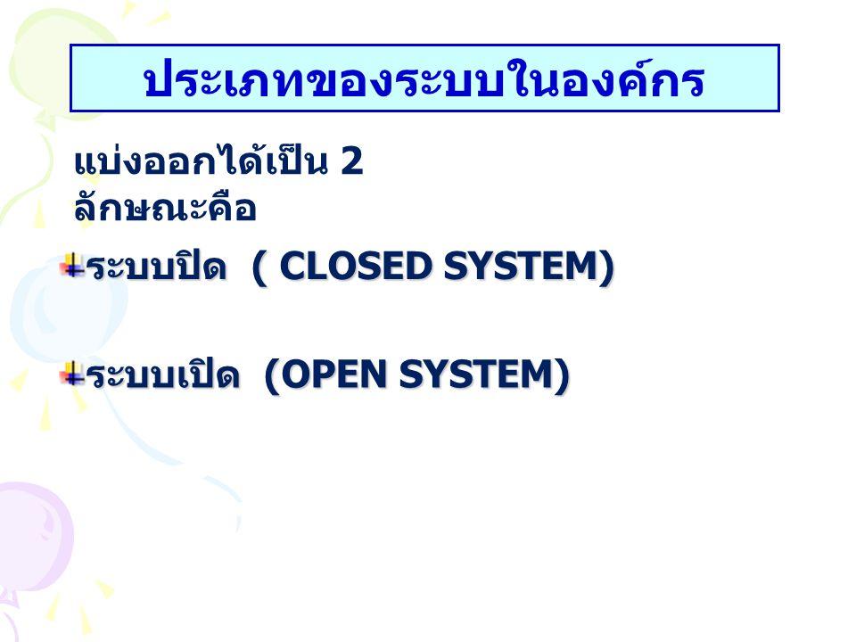 ประเภทของระบบในองค์กร แบ่งออกได้เป็น 2 ลักษณะคือ ระบบปิด ( CLOSED SYSTEM) ระบบเปิด (OPEN SYSTEM)