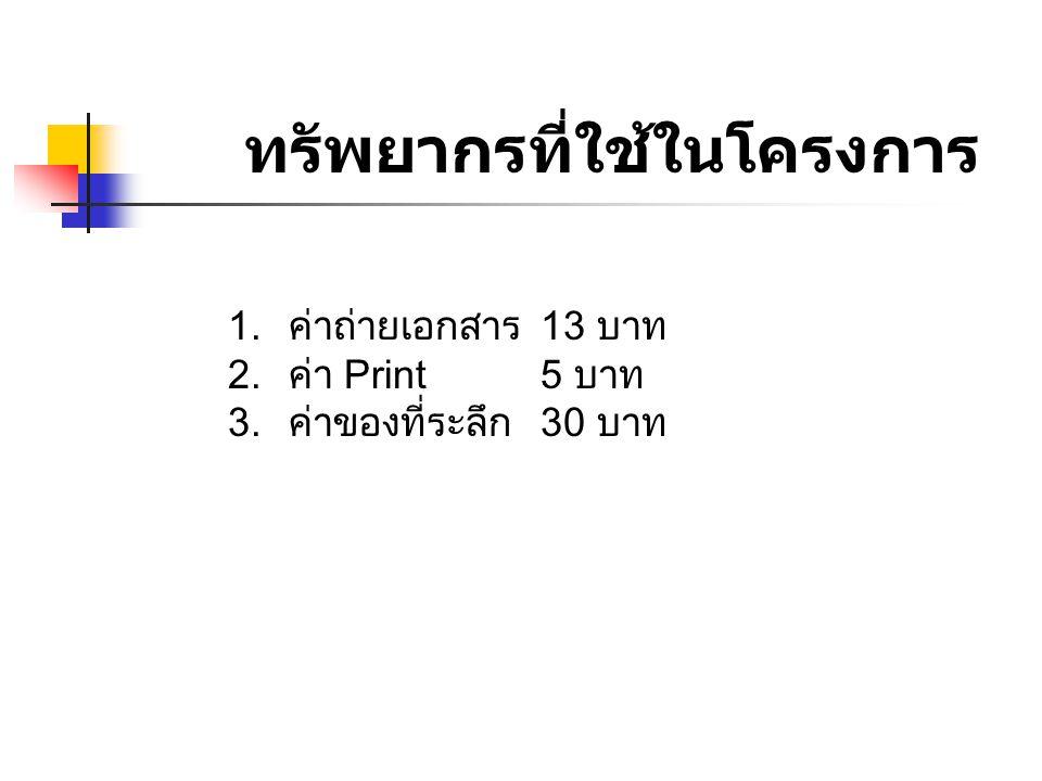 ทรัพยากรที่ใช้ในโครงการ 1.ค่าถ่ายเอกสาร13 บาท 2.ค่า Print5 บาท 3.ค่าของที่ระลึก30 บาท