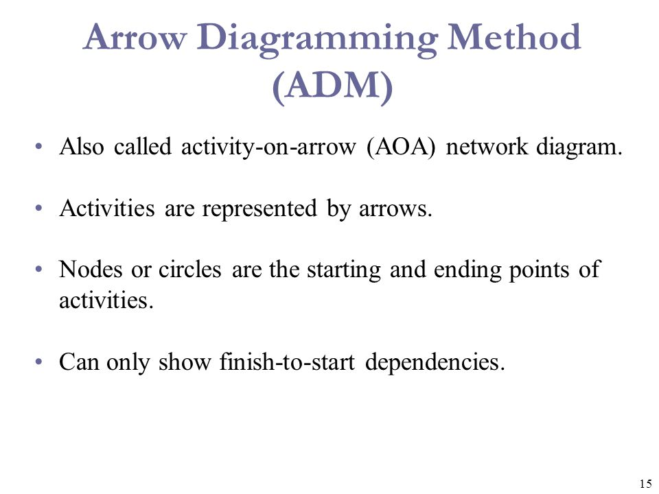16 Process for Creating AOA Diagrams 1.Find all of the activities that start at node 1.