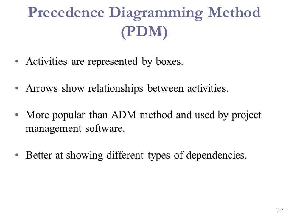 17 Precedence Diagramming Method (PDM) Activities are represented by boxes. Arrows show relationships between activities. More popular than ADM method