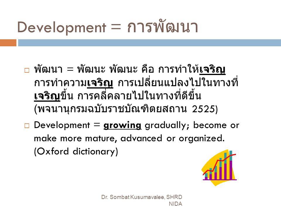 Development = การพัฒนา  พัฒนา = พัฒนะ พัฒนะ คือ การทำให้เจริญ การทำความเจริญ การเปลี่ยนแปลงไปในทางที่ เจริญขึ้น การคลี่คลายไปในทางที่ดีขึ้น ( พจนานุกรมฉบับราชบัณฑิตยสถาน 2525)  Development = growing gradually; become or make more mature, advanced or organized.