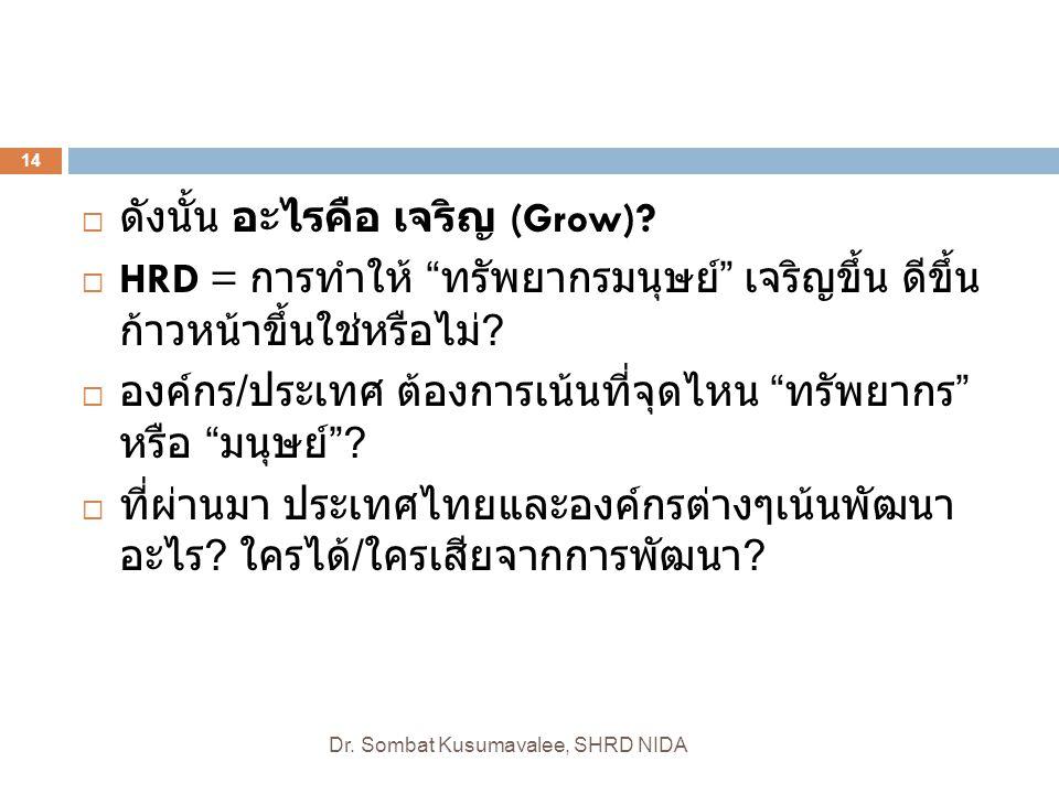"""Dr. Sombat Kusumavalee, SHRD NIDA 14  ดังนั้น อะไรคือ เจริญ (Grow)?  HRD = การทำให้ """" ทรัพยากรมนุษย์ """" เจริญขึ้น ดีขึ้น ก้าวหน้าขึ้นใช่หรือไม่ ?  อ"""