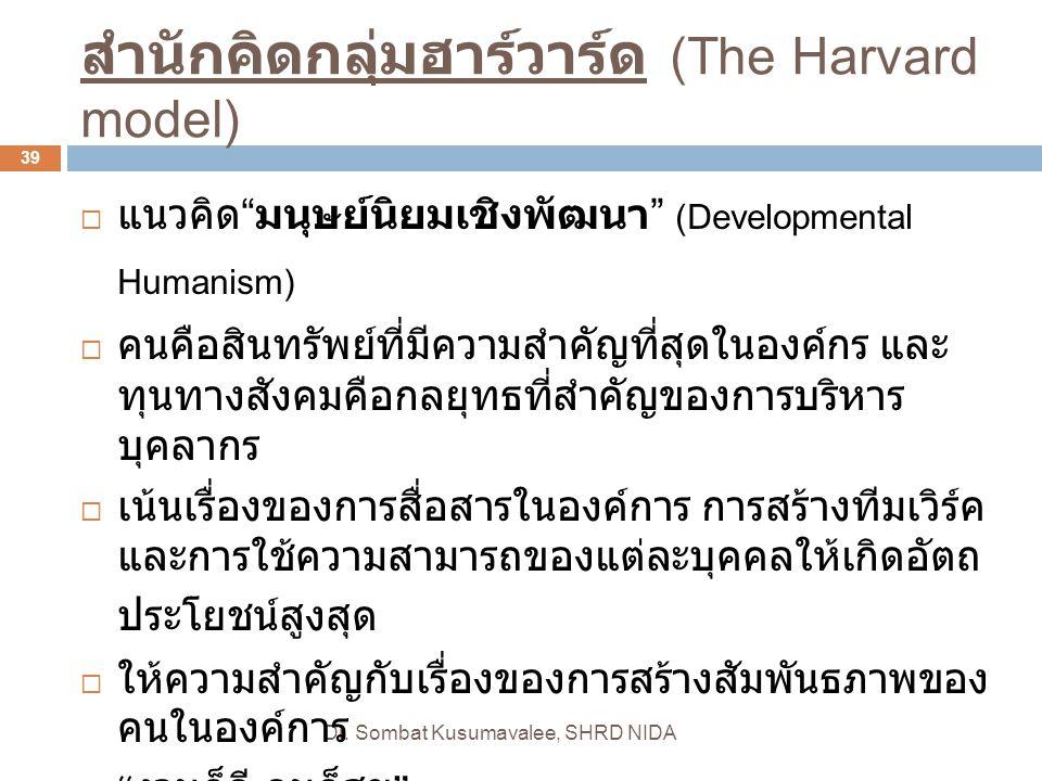 """สำนักคิดกลุ่มฮาร์วาร์ด (The Harvard model) Dr. Sombat Kusumavalee, SHRD NIDA 39  แนวคิด """" มนุษย์นิยมเชิงพัฒนา """" (Developmental Humanism)  คนคือสินทร"""