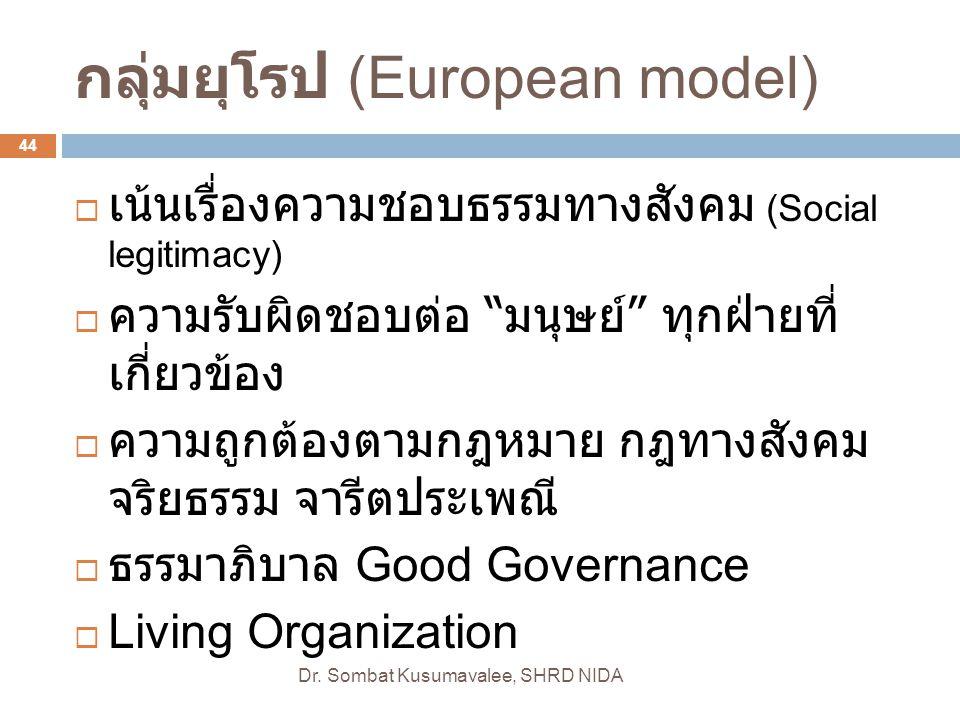 """กลุ่มยุโรป (European model) Dr. Sombat Kusumavalee, SHRD NIDA 44  เน้นเรื่องความชอบธรรมทางสังคม (Social legitimacy)  ความรับผิดชอบต่อ """" มนุษย์ """" ทุก"""