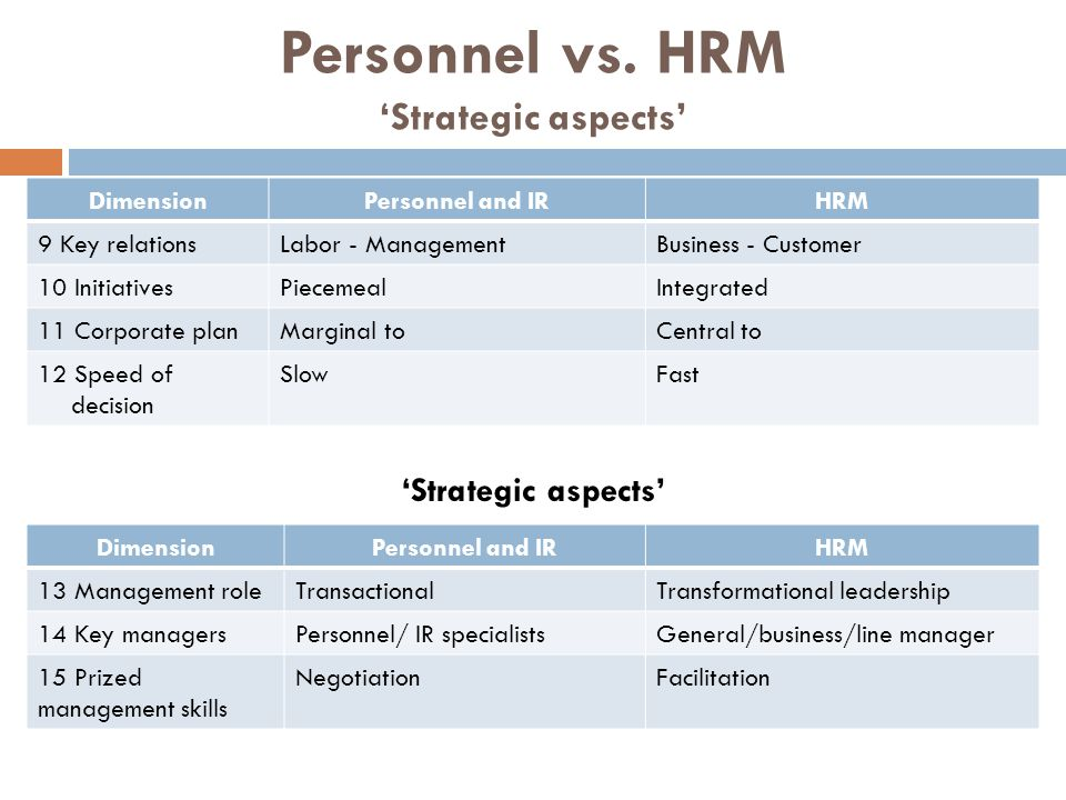 Personnel vs. HRM 'Strategic aspects' DimensionPersonnel and IRHRM 9 Key relationsLabor - ManagementBusiness - Customer 10 InitiativesPiecemealIntegra