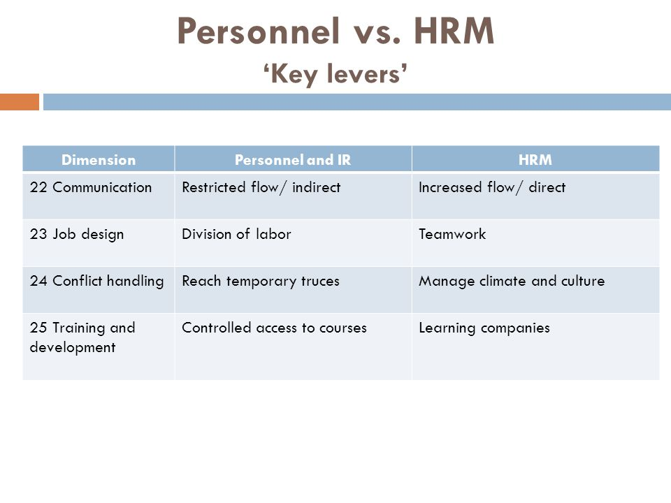Personnel vs. HRM 'Key levers' DimensionPersonnel and IRHRM 22 CommunicationRestricted flow/ indirectIncreased flow/ direct 23 Job designDivision of l