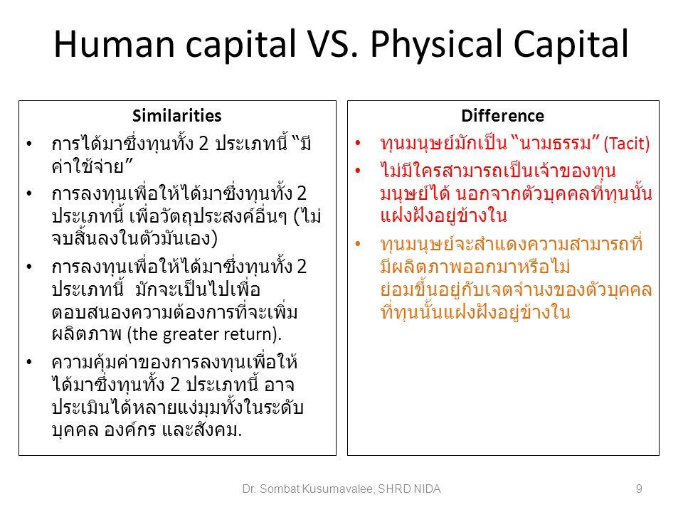 """Human capital VS. Physical Capital Similarities การได้มาซึ่งทุนทั้ง 2 ประเภทนี้ """" มี ค่าใช้จ่าย """" การลงทุนเพื่อให้ได้มาซึ่งทุนทั้ง 2 ประเภทนี้ เพื่อวั"""