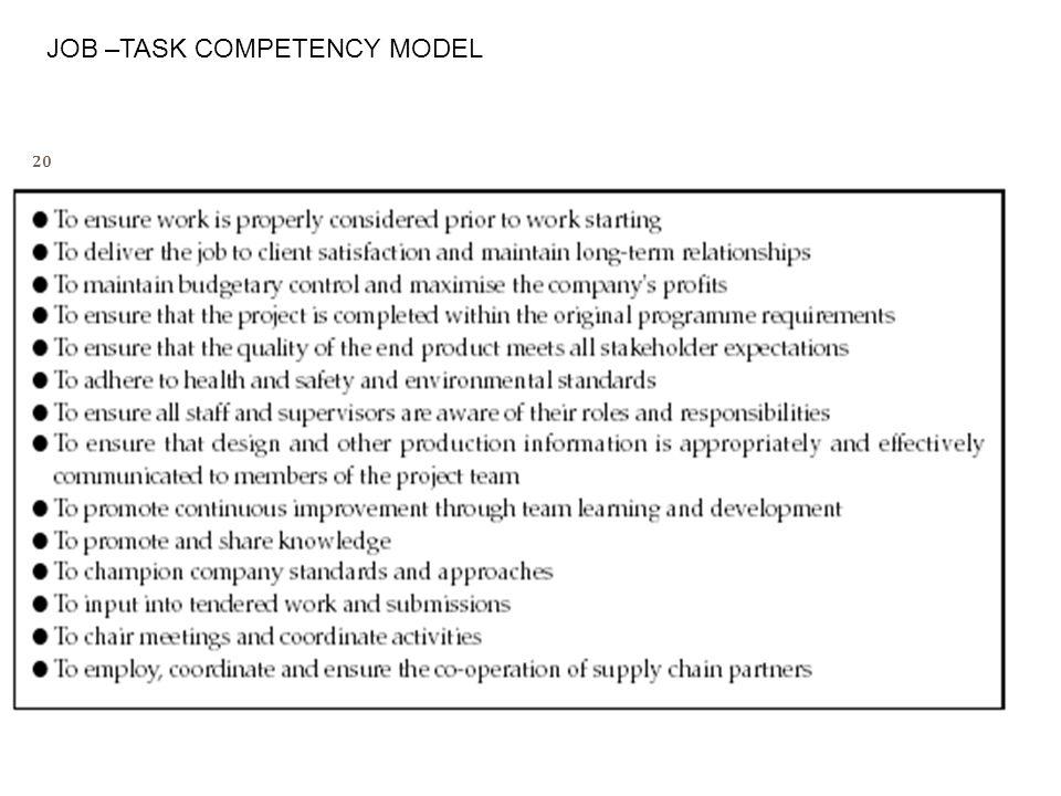 20 JOB –TASK COMPETENCY MODEL