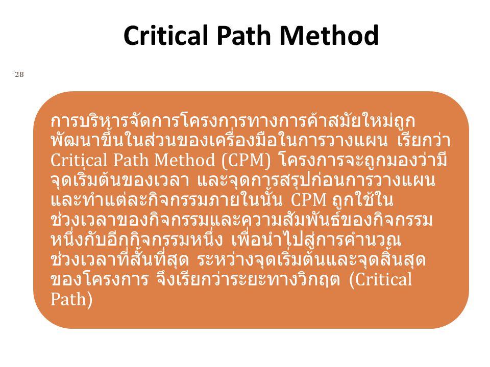 28 Critical Path Method การบริหารจัดการโครงการทางการค้าสมัยใหม่ถูก พัฒนาขึ้นในส่วนของเครื่องมือในการวางแผน เรียกว่า Critical Path Method (CPM) โครงการ