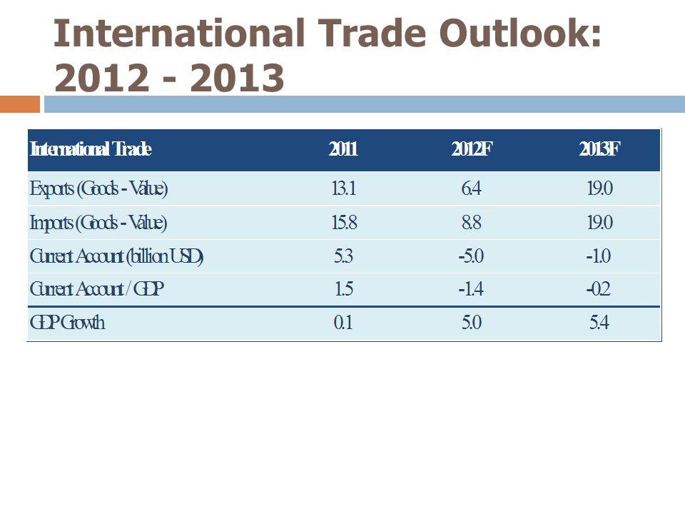International Trade Outlook: 2012 - 2013 3
