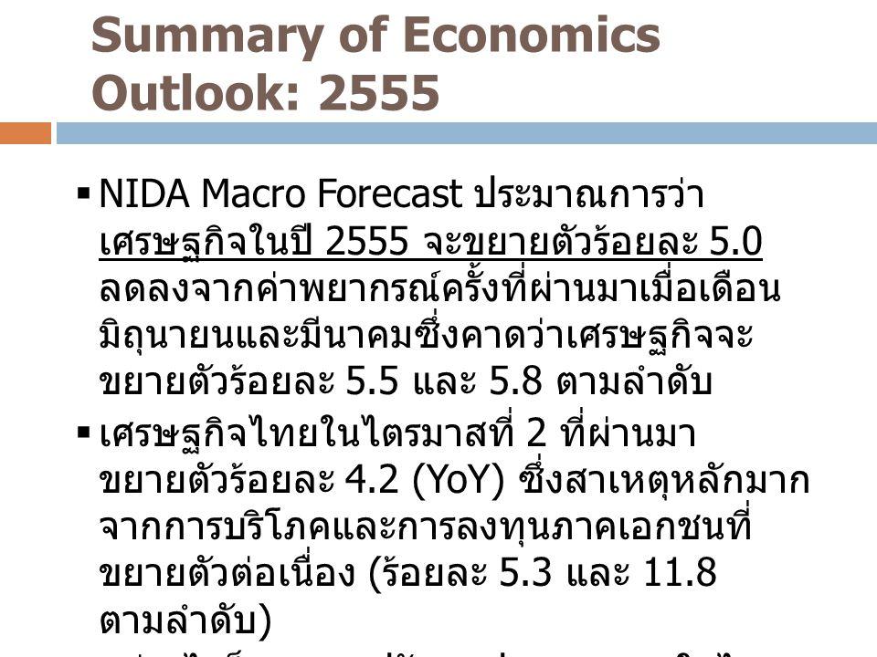 Summary of Economics Outlook: 2555 4  NIDA Macro Forecast ประมาณการว่า เศรษฐกิจในปี 2555 จะขยายตัวร้อยละ 5.0 ลดลงจากค่าพยากรณ์ครั้งที่ผ่านมาเมื่อเดือ