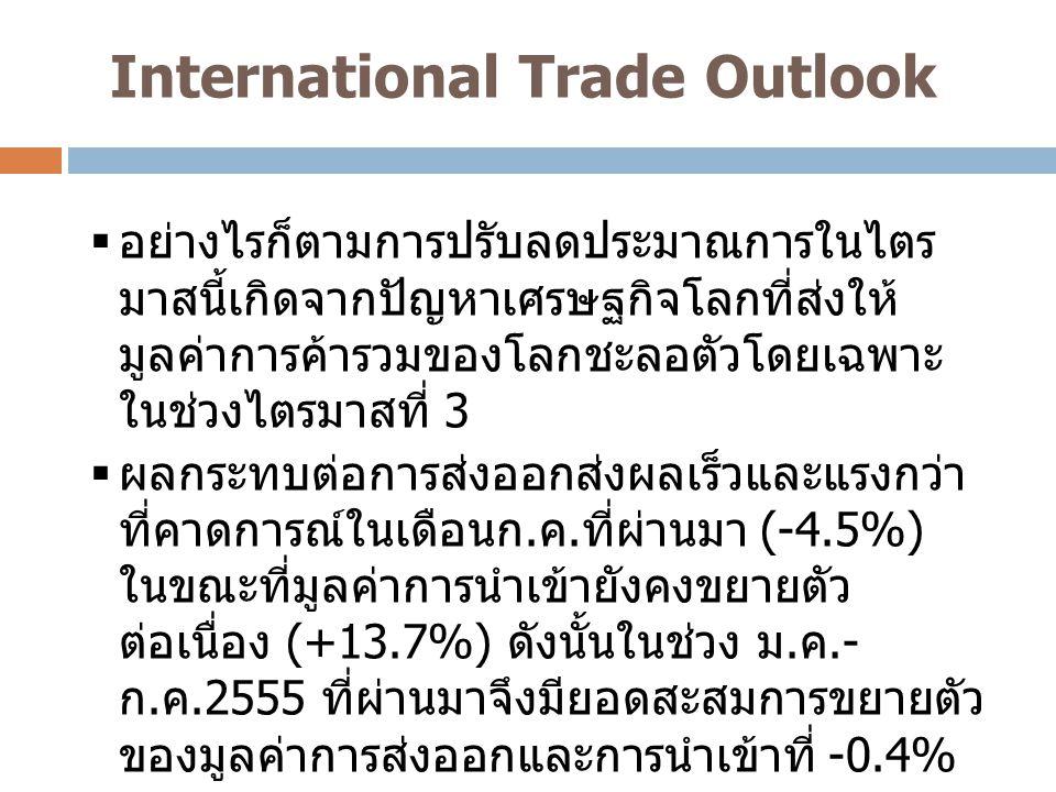 International Trade Outlook 4  อย่างไรก็ตามการปรับลดประมาณการในไตร มาสนี้เกิดจากปัญหาเศรษฐกิจโลกที่ส่งให้ มูลค่าการค้ารวมของโลกชะลอตัวโดยเฉพาะ ในช่วง