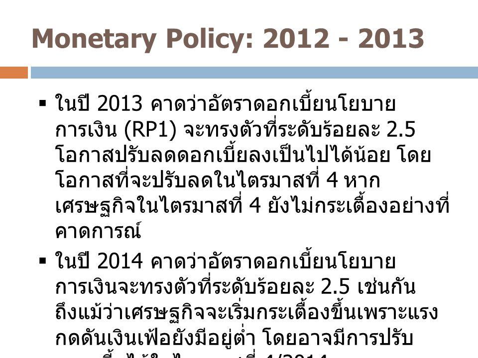 Monetary Policy: 2012 - 2013 6  ในปี 2013 คาดว่าอัตราดอกเบี้ยนโยบาย การเงิน (RP1) จะทรงตัวที่ระดับร้อยละ 2.5 โอกาสปรับลดดอกเบี้ยลงเป็นไปได้น้อย โดย โ