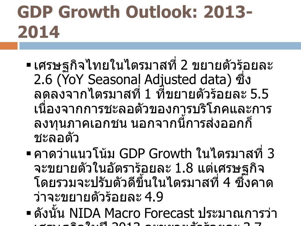 GDP Growth Component: 2013-2014 4  ในช่วงครึ่งแรกของปี 2013 ทั้งการบริโภค, การลงทุนภาคเอกชน และการส่งออกล้วนแต่ ชะลอตัวลงโดยเฉพาะในไตรมาสที่ 2 โดยมีแต่ เพียงการใช้จ่ายภาครัฐที่ยังคงขยายตัวในอัตรา สูงโดยเฉพาะด้านการลงทุนของรัฐบาล  คาดากรณ์ว่าในไตรมาสที่ 3 เศรษฐกิจจะยังคง ชะลอตัวลงโดยอัตราการขยายตัวจะใกล้เคียง กับในไตรมาสที่ 4  การกระเตื้องของเศรษฐกิจจะเริ่มเห็นในไตร มาสที่ 4/2013 โดยเริ่มจากการฟื้นตัวของการ ส่งออก และคาดว่าการบริโภคและการลงทุน ภาคเอกชนจะฟื้นตัวตามมาในช่วงไตรมาสที่ 1/2014 – 2/2014