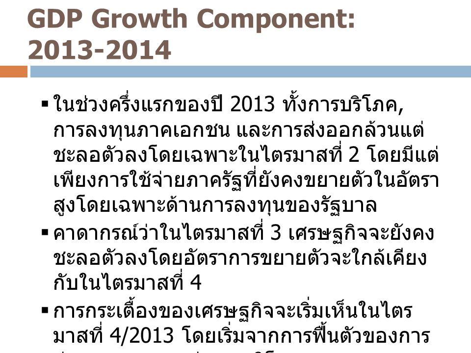 GDP Growth Component: 2013-2014 4  ในช่วงครึ่งแรกของปี 2013 ทั้งการบริโภค, การลงทุนภาคเอกชน และการส่งออกล้วนแต่ ชะลอตัวลงโดยเฉพาะในไตรมาสที่ 2 โดยมีแ
