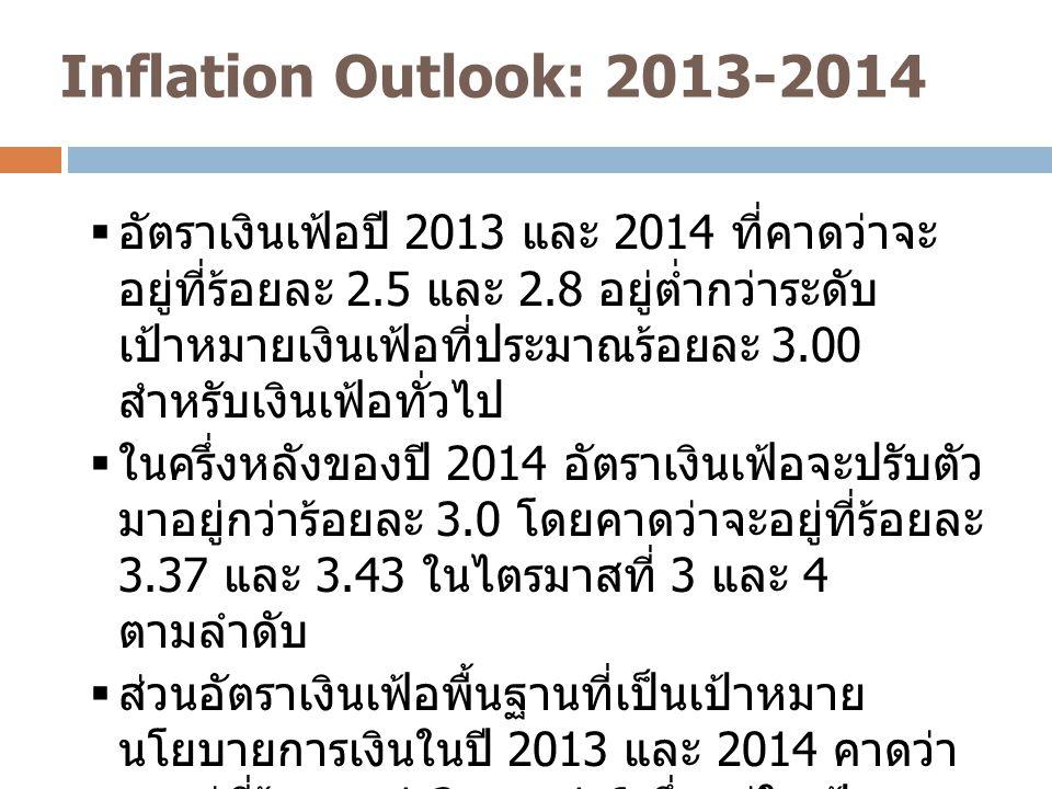 Inflation Outlook: 2013-2014 4  อัตราเงินเฟ้อปี 2013 และ 2014 ที่คาดว่าจะ อยู่ที่ร้อยละ 2.5 และ 2.8 อยู่ต่ำกว่าระดับ เป้าหมายเงินเฟ้อที่ประมาณร้อยละ