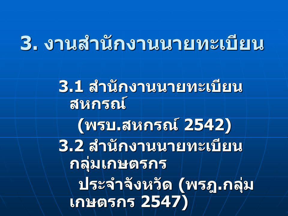 3. งานสำนักงานนายทะเบียน 3.1 สำนักงานนายทะเบียน สหกรณ์ ( พรบ. สหกรณ์ 2542) ( พรบ. สหกรณ์ 2542) 3.2 สำนักงานนายทะเบียน กลุ่มเกษตรกร ประจำจังหวัด ( พรฎ.