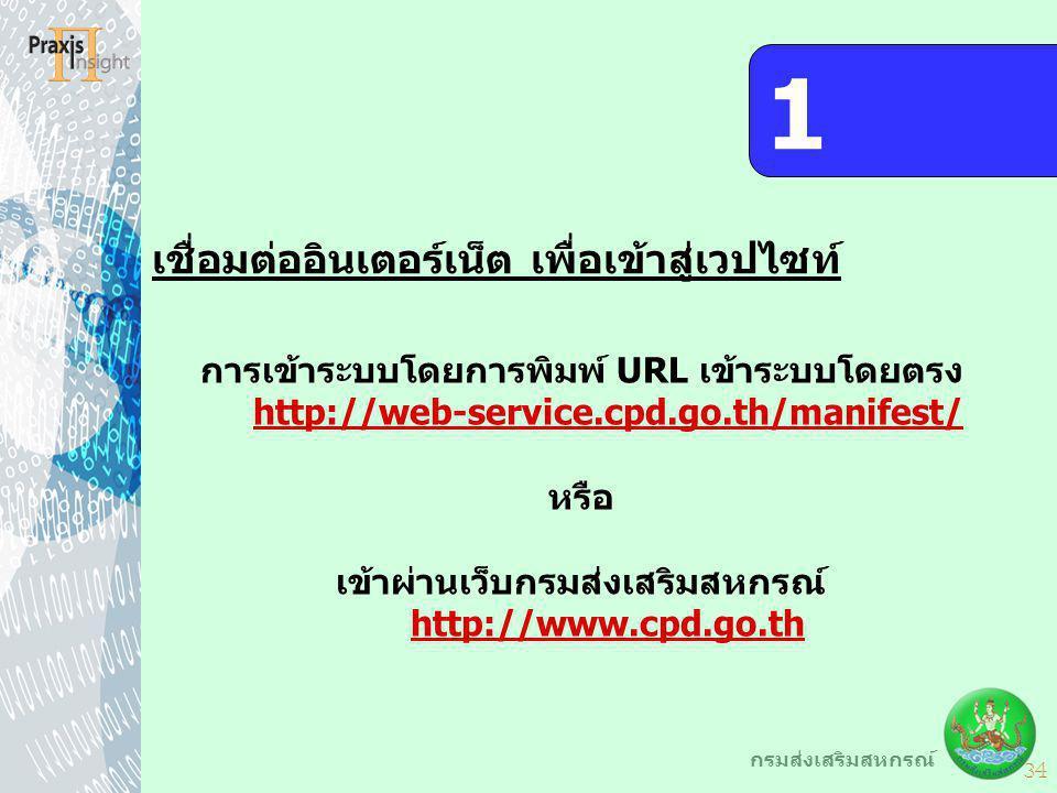 34 กรมส่งเสริมสหกรณ์ เชื่อมต่ออินเตอร์เน็ต เพื่อเข้าสู่เวปไซท์ 1 การเข้าระบบโดยการพิมพ์ URL เข้าระบบโดยตรง http://web-service.cpd.go.th/manifest/ http