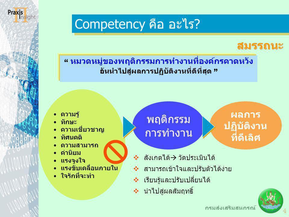 """4 กรมส่งเสริมสหกรณ์ ความรู้ ทักษะ ความเชี่ยวชาญ ทัศนคติ ความสามารถ ค่านิยม แรงจูงใจ แรงขับเคลื่อนภายใน ใจรักที่จะทำ Competency คือ อะไร? สมรรถนะ """" หมว"""