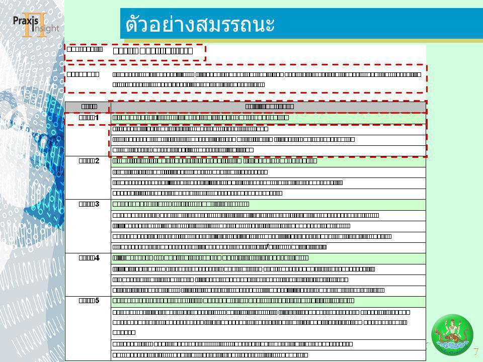 48 กรมส่งเสริมสหกรณ์ กรณีต้องการพิมพ์แบบสอบถามเพื่อการพิจารณา