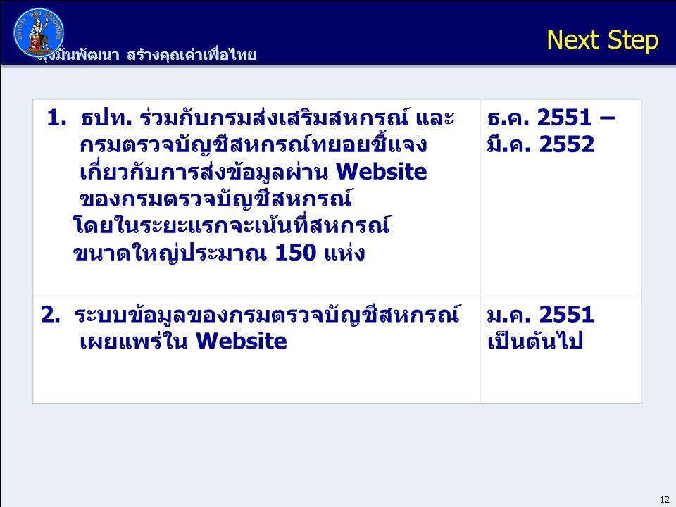 มุ่งมั่นพัฒนา สร้างคุณค่าเพื่อไทย 12 Next Step 1. ธปท. ร่วมกับกรมส่งเสริมสหกรณ์ และ กรมตรวจบัญชีสหกรณ์ทยอยชี้แจง เกี่ยวกับการส่งข้อมูลผ่าน Website ของ