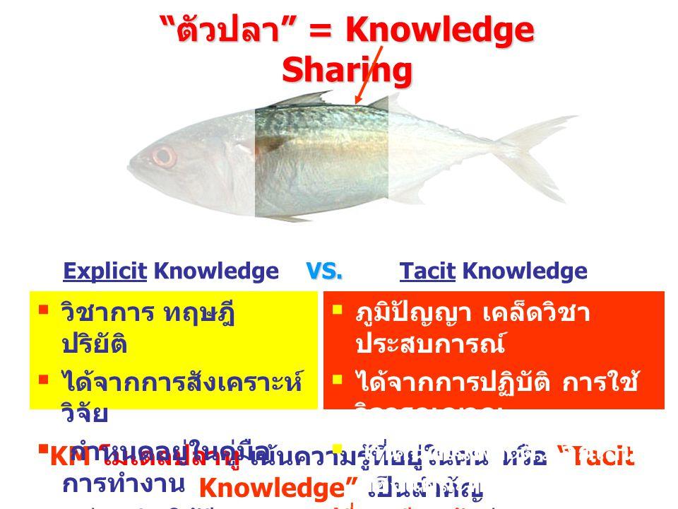 """KM โมเดลปลาทู เน้นความรู้ที่อยู่ในคน หรือ """"Tacit Knowledge"""" เป็นสำคัญ ส่งเสริมให้มีการแลกเปลี่ยนเรียนรู้อยู่เสมอ จน กลายเป็นส่วนหนึ่งของการทำงาน """" ตัว"""