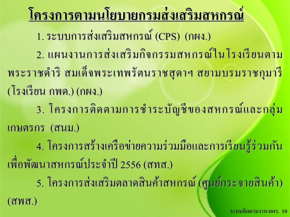 โครงการตามนโยบายกรมส่งเสริมสหกรณ์ 1. ระบบการส่งเสริมสหกรณ์ (CPS) (กผง.) 2. แผนงานการส่งเสริมกิจกรรมสหกรณ์ในโรงเรียนตาม พระราชดำริ สมเด็จพระเทพรัตนราชส