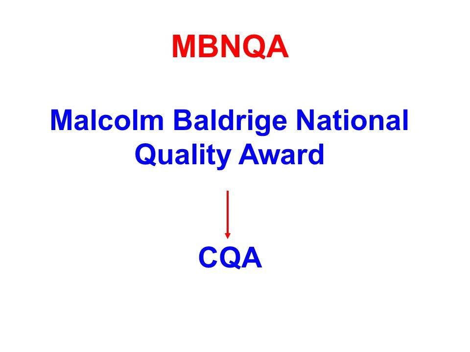 MBNQA Malcolm Baldrige National Quality Award CQA