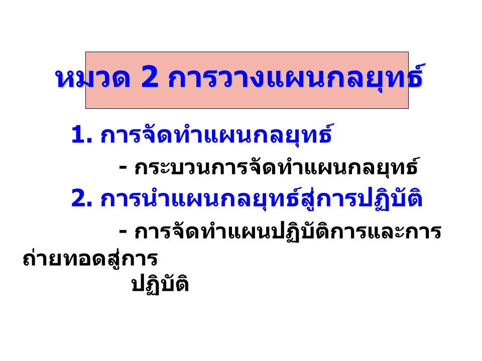 หมวด 2 การวางแผนกลยุทธ์ 1.การจัดทำแผนกลยุทธ์ - กระบวนการจัดทำแผนกลยุทธ์ 2.