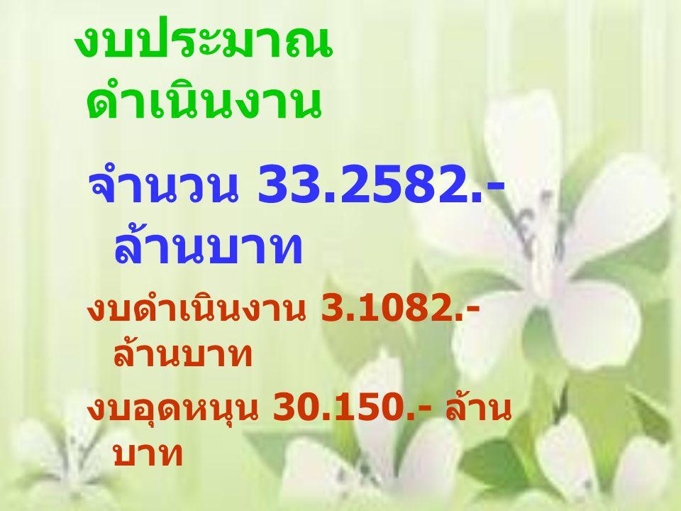 เป้าหมาย ( รวมทั้งสิ้น 67 แห่ง ) ปัตตานี 20 แห่ง ปัตตานี 20 แห่ง ยะลา 12 แห่ง ยะลา 12 แห่ง นราธิวาส 16 แห่ง นราธิวาส 16 แห่ง สตูล 14 แห่ง สตูล 14 แห่ง สงขลา 5 แห่ง ( จะนะ เทพา สะบ้าย้อย นาทวี ) สงขลา 5 แห่ง ( จะนะ เทพา สะบ้าย้อย นาทวี )