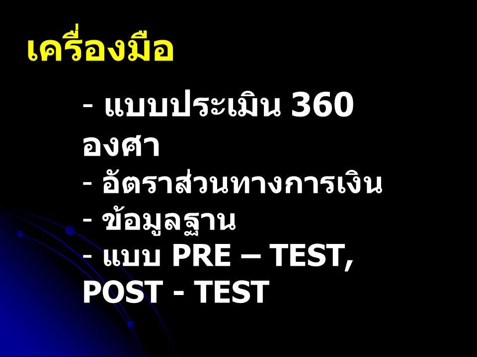 เครื่องมือ - แบบประเมิน 360 องศา - อัตราส่วนทางการเงิน - ข้อมูลฐาน - แบบ PRE – TEST, POST - TEST