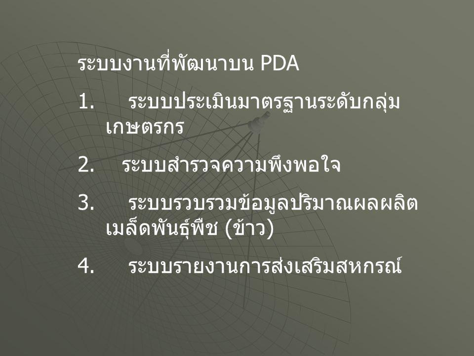 ระบบงานที่พัฒนาบน PDA 1. ระบบประเมินมาตรฐานระดับกลุ่ม เกษตรกร 2. ระบบสำรวจความพึงพอใจ 3. ระบบรวบรวมข้อมูลปริมาณผลผลิต เมล็ดพันธุ์พืช ( ข้าว ) 4. ระบบร