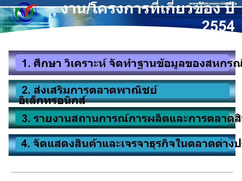 www.thaicooperative.org ศึกษา วิเคราะห์ จัดทำฐานข้อมูลของ สหกรณ์ / กลุ่มเกษตรกร โครงการส่งเสริมพัฒนากลุ่มอาชีพ (200 กลุ่ม 75 จังหวัด สำนักงานส่งเสริม สหกรณ์ ) บูรณการ ( กลุ่มผู้เชี่ยวชาญ ศูนย์สารสนเทศ และ สพส.) บูบูรณการ ( กลุ่มผู้เชี่ยวชาญ ศูนย์ สารสนเทศ และ สพส.) โครงการศึกษาการจัดทำฐานข้อมูลการผลิตผลไม้ของสมาชิกสถาบันเกษตรกร (15 จังหวัด )