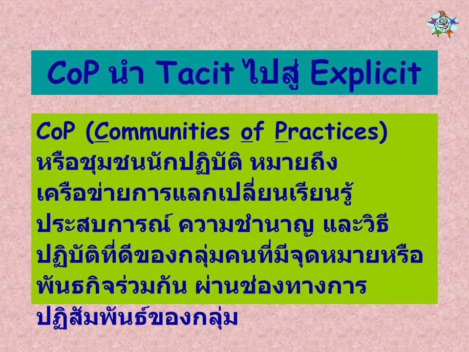 CoP นำ Tacit ไปสู่ Explicit CoP (Communities of Practices) หรือชุมชนนักปฏิบัติ หมายถึง เครือข่ายการแลกเปลี่ยนเรียนรู้ ประสบการณ์ ความชำนาญ และวิธี ปฏิ
