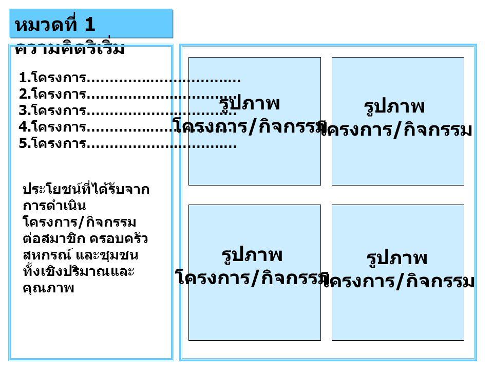 หมวดที่ 1 ความคิดริเริ่ม รูปภาพ โครงการ / กิจกรรม รูปภาพ โครงการ / กิจกรรม รูปภาพ โครงการ / กิจกรรม รูปภาพ โครงการ / กิจกรรม 1.