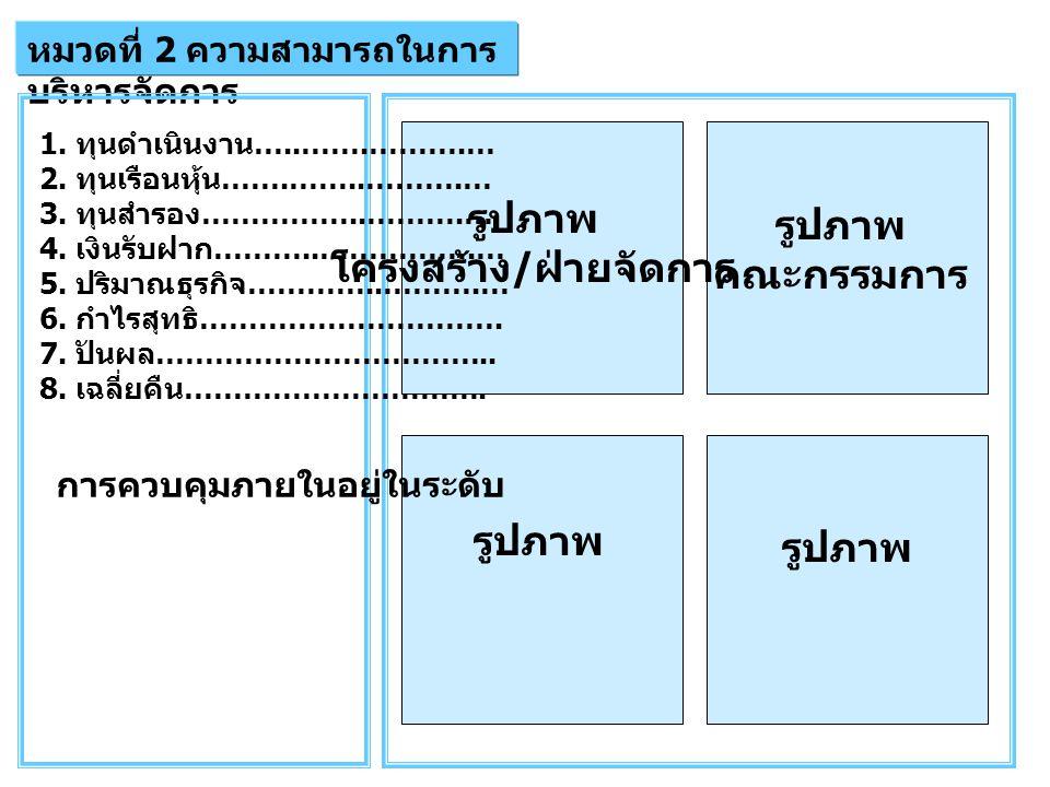 หมวดที่ 2 ความสามารถในการ บริหารจัดการ รูปภาพ โครงสร้าง / ฝ่ายจัดการ รูปภาพ คณะกรรมการ รูปภาพ 1.