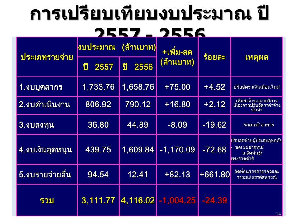 การเปรียบเทียบงบประมาณ ปี 2557 - 2556 14
