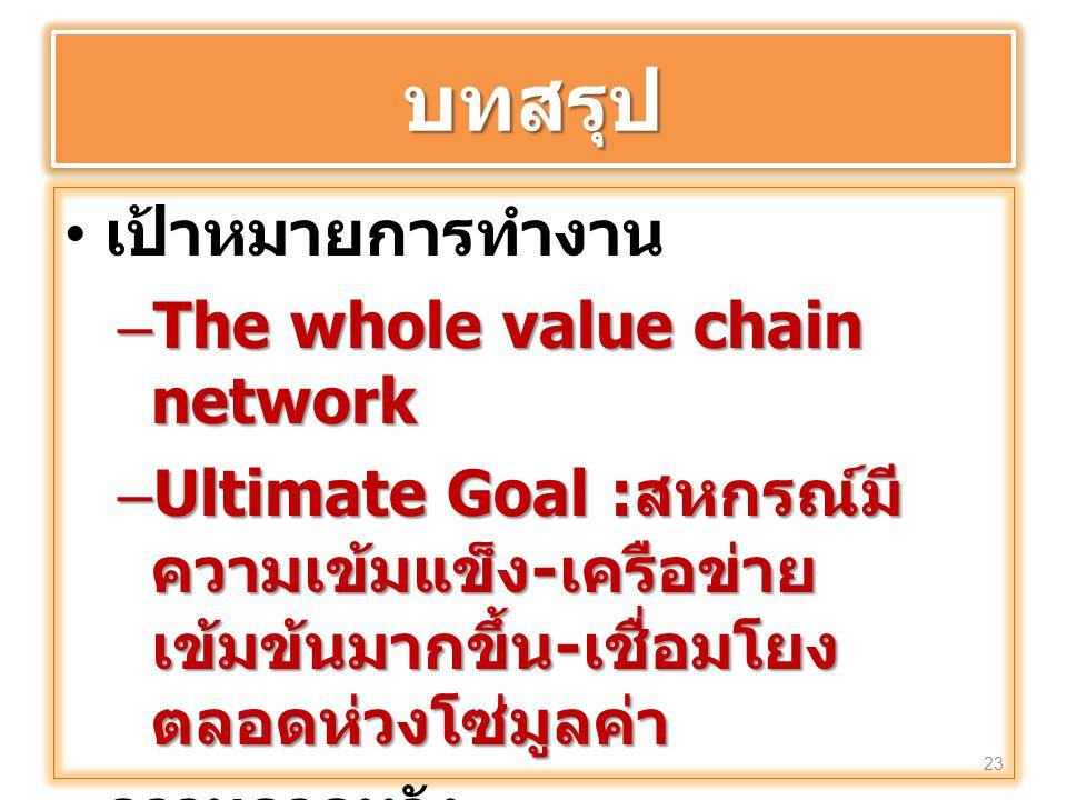 บทสรุปบทสรุป เป้าหมายการทำงาน –The whole value chain network –Ultimate Goal : สหกรณ์มี ความเข้มแข็ง - เครือข่าย เข้มข้นมากขึ้น - เชื่อมโยง ตลอดห่วงโซ่