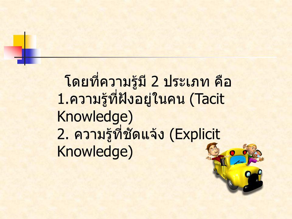 โดยที่ความรู้มี 2 ประเภท คือ 1. ความรู้ที่ฝังอยู่ในคน (Tacit Knowledge) 2. ความรู้ที่ชัดแจ้ง (Explicit Knowledge)