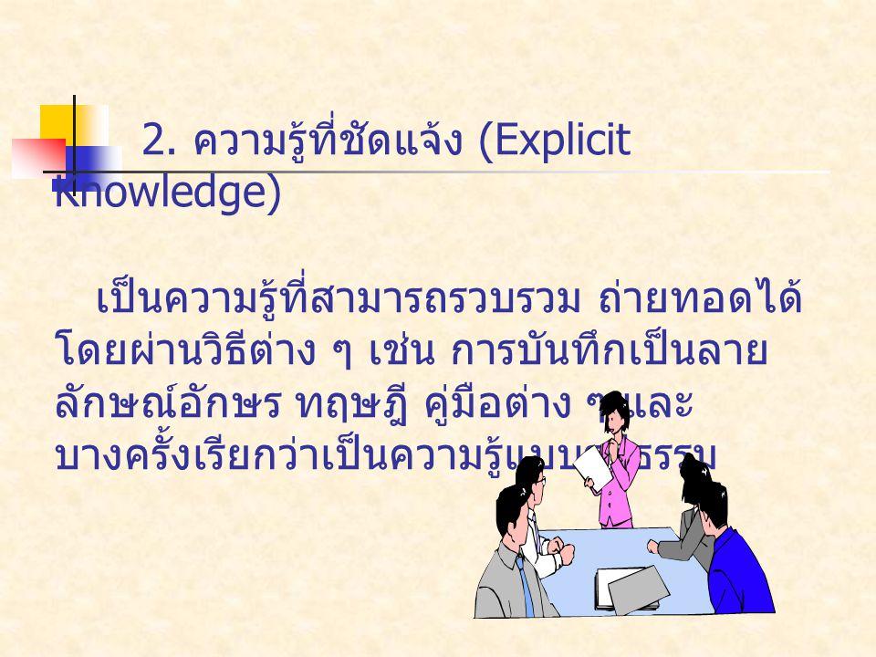 2. ความรู้ที่ชัดแจ้ง (Explicit Knowledge) เป็นความรู้ที่สามารถรวบรวม ถ่ายทอดได้ โดยผ่านวิธีต่าง ๆ เช่น การบันทึกเป็นลาย ลักษณ์อักษร ทฤษฎี คู่มือต่าง ๆ