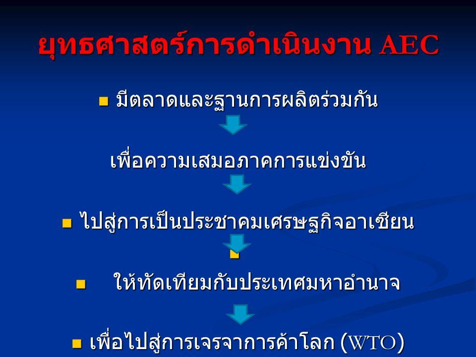 ประชาคมอาเซียน (AC: ASEAN Community ) ประกอบด้วย 3 เสาหลัก คือ 1.