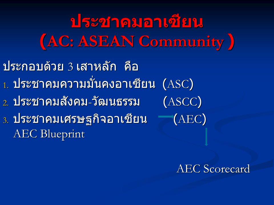 ประชาคมอาเซียน (AC: ASEAN Community ) ประกอบด้วย 3 เสาหลัก คือ 1. ประชาคมความมั่นคงอาเซียน (ASC) 2. ประชาคมสังคม - วัฒนธรรม (ASCC) 3. ประชาคมเศรษฐกิจอ