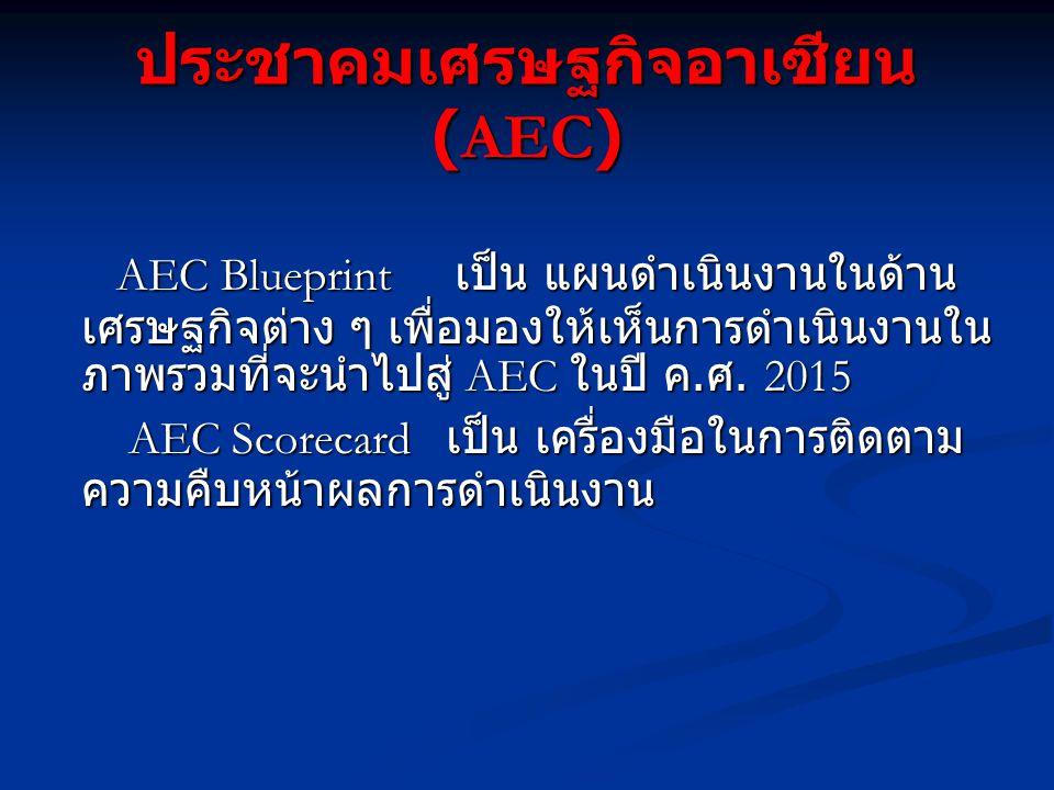 ประชาคมเศรษฐกิจอาเซียน (AEC) AEC Blueprint เป็น แผนดำเนินงานในด้าน เศรษฐกิจต่าง ๆ เพื่อมองให้เห็นการดำเนินงานใน ภาพรวมที่จะนำไปสู่ AEC ในปี ค. ศ. 2015