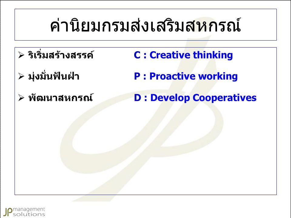 ค่านิยมกรมส่งเสริมสหกรณ์  ริเริ่มสร้างสรรค์C : Creative thinking  มุ่งมั่นฟันฝ่าP : Proactive working  พัฒนาสหกรณ์D : Develop Cooperatives