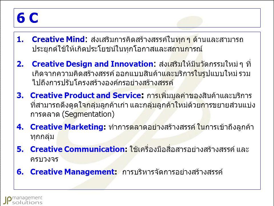 6 C 1.Creative Mind : ส่งเสริมการคิดสร้างสรรค์ในทุก ๆ ด้านและสามารถ ประยุกต์ใช้ให้เกิดประโยชน์ในทุกโอกาสและสถานการณ์ 2.Creative Design and Innovation : ส่งเสริมให้มีนวัตกรรมใหม่ ๆ ที่ เกิดจากความคิดสร้างสรรค์ ออกแบบสินค้าและบริการในรูปแบบใหม่ รวม ไปถึงการปรับโครงสร้างองค์กรอย่างสร้างสรรค์ 3.Creative Product and Service : การเพิ่มมูลค่าของสินค้าและบริการ ที่สามารถดึงดูดใจกลุ่มลูกค้าเก่า และกลุ่มลูกค้าใหม่ด้วยการขยายส่วนแบ่ง การตลาด (Segmentation) 4.Creative Marketing: ทำการตลาดอย่างสร้างสรรค์ ในการเข้าถึงลูกค้า ทุกกลุ่ม 5.Creative Communication: ใช้เครื่องมือสื่อสารอย่างสร้างสรรค์ และ ครบวงจร 6.Creative Management: การบริหารจัดการอย่างสร้างสรรค์