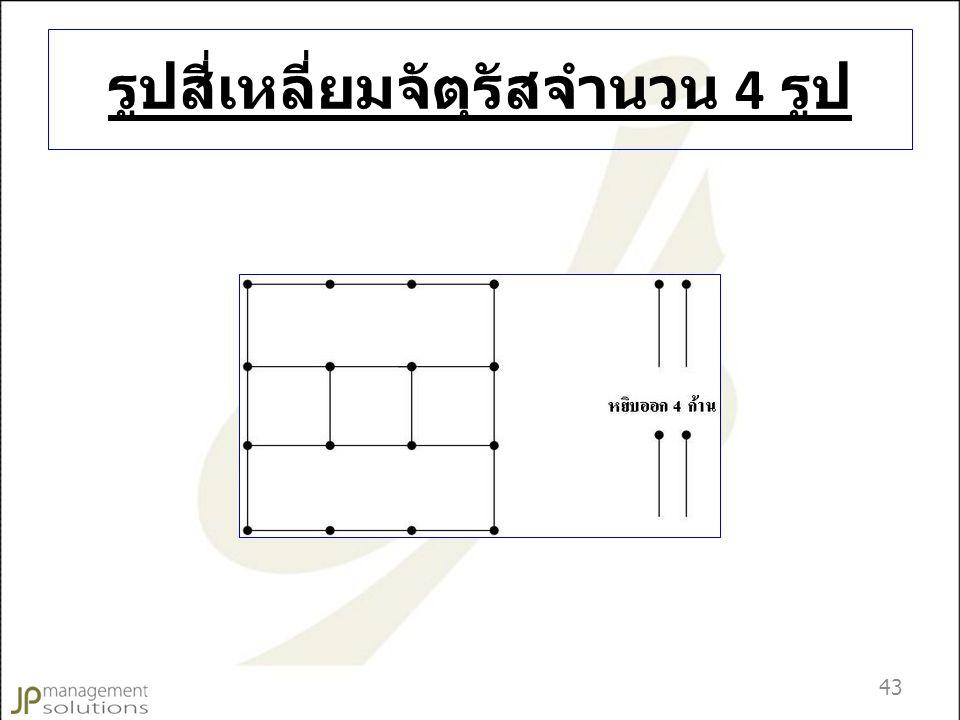 รูปสี่เหลี่ยมจัตุรัสจำนวน 4 รูป 43