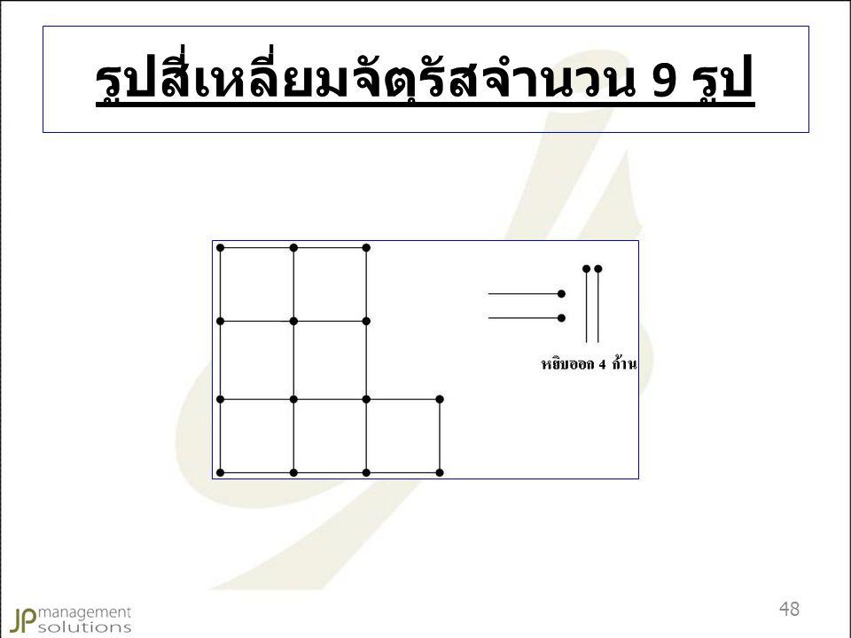 รูปสี่เหลี่ยมจัตุรัสจำนวน 9 รูป 48