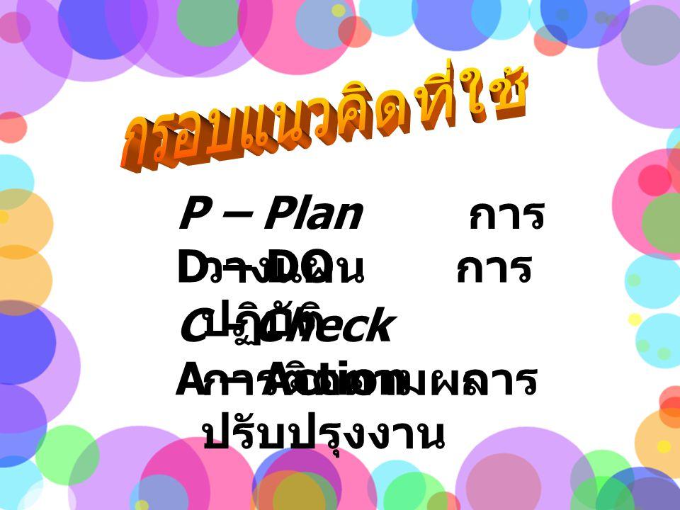 P – Plan การ วางแผน D – DO การ ปฏิบัติ C - Check การติดตามผล A – Action การ ปรับปรุงงาน