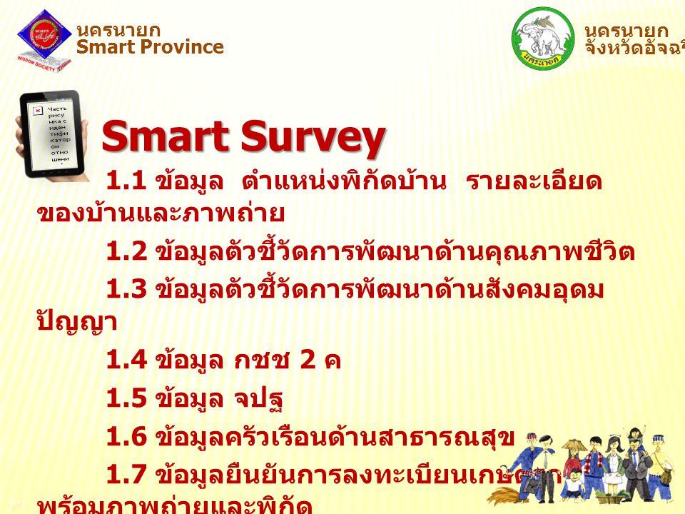 นครนายก Smart Province นครนายก จังหวัดอัจฉริยะ 1.1 ข้อมูล ตำแหน่งพิกัดบ้าน รายละเอียด ของบ้านและภาพถ่าย 1.2 ข้อมูลตัวชี้วัดการพัฒนาด้านคุณภาพชีวิต 1.3