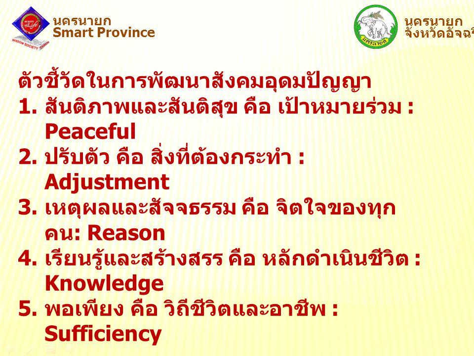 นครนายก Smart Province นครนายก จังหวัดอัจฉริยะ ตัวชี้วัดในการพัฒนาสังคมอุดมปัญญา 1. สันติภาพและสันติสุข คือ เป้าหมายร่วม : Peaceful 2. ปรับตัว คือ สิ่